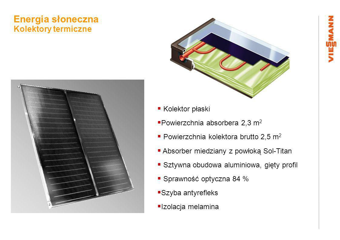 Energia słoneczna Kolektory termiczne