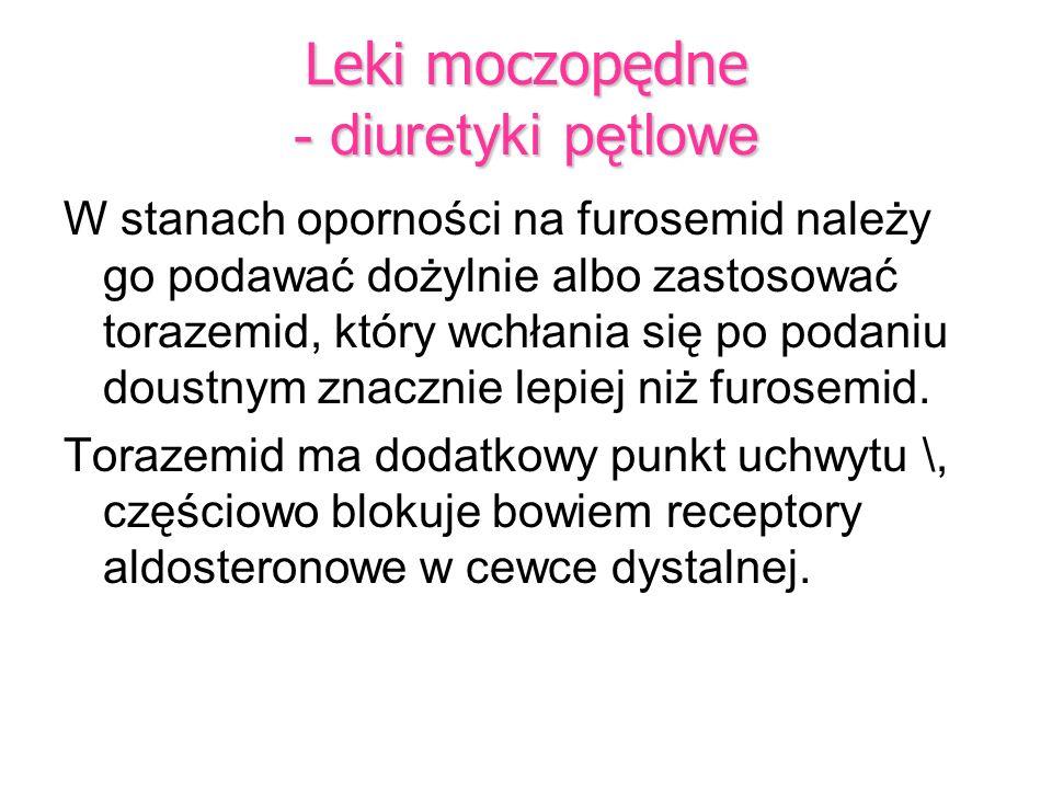 Leki moczopędne - diuretyki pętlowe