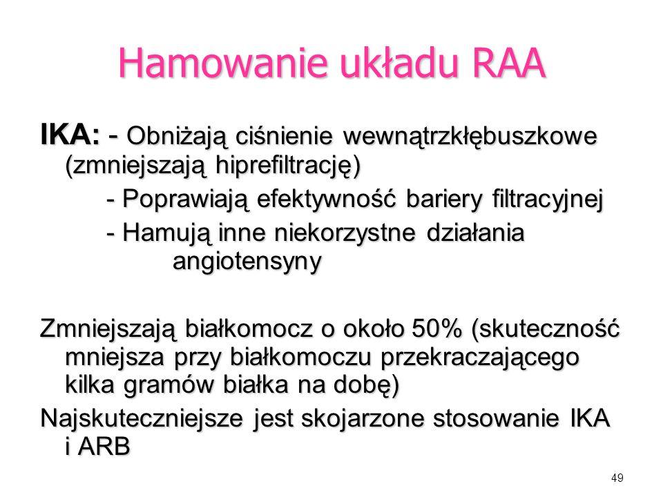 Hamowanie układu RAA IKA: - Obniżają ciśnienie wewnątrzkłębuszkowe (zmniejszają hiprefiltrację) - Poprawiają efektywność bariery filtracyjnej.