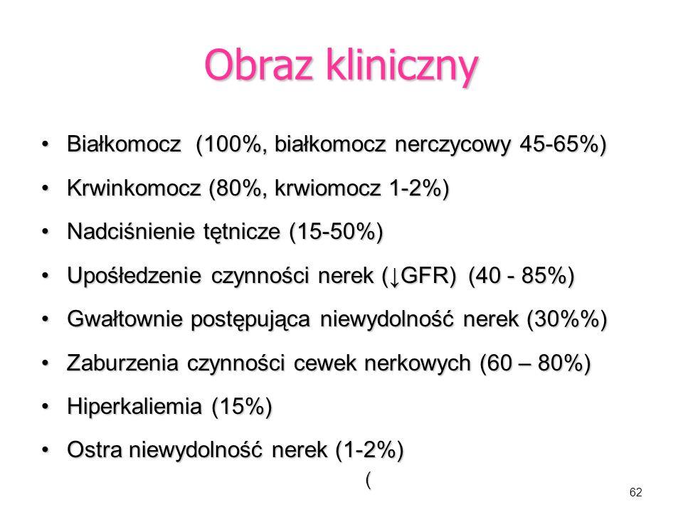 Obraz kliniczny Białkomocz (100%, białkomocz nerczycowy 45-65%)