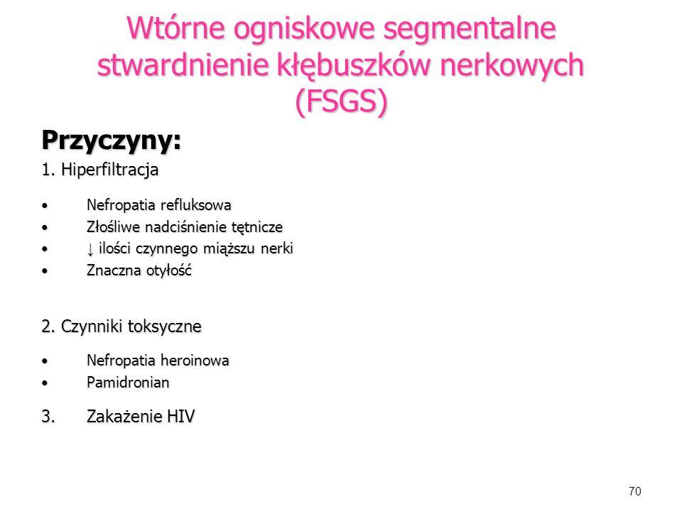 Wtórne ogniskowe segmentalne stwardnienie kłębuszków nerkowych (FSGS)