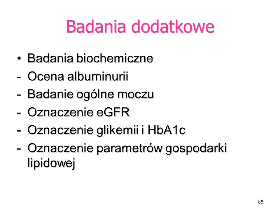 Badania dodatkowe Badania biochemiczne Ocena albuminurii