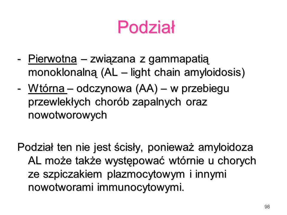 Podział Pierwotna – związana z gammapatią monoklonalną (AL – light chain amyloidosis)