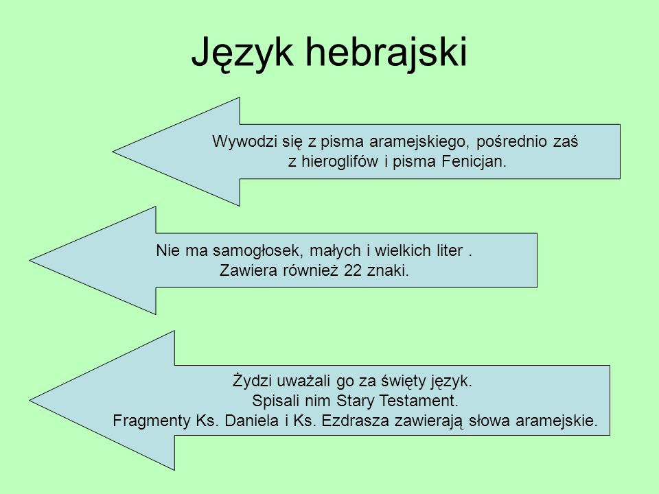 Język hebrajski Wywodzi się z pisma aramejskiego, pośrednio zaś