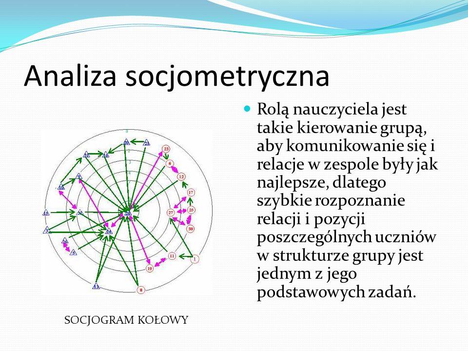 Analiza socjometryczna
