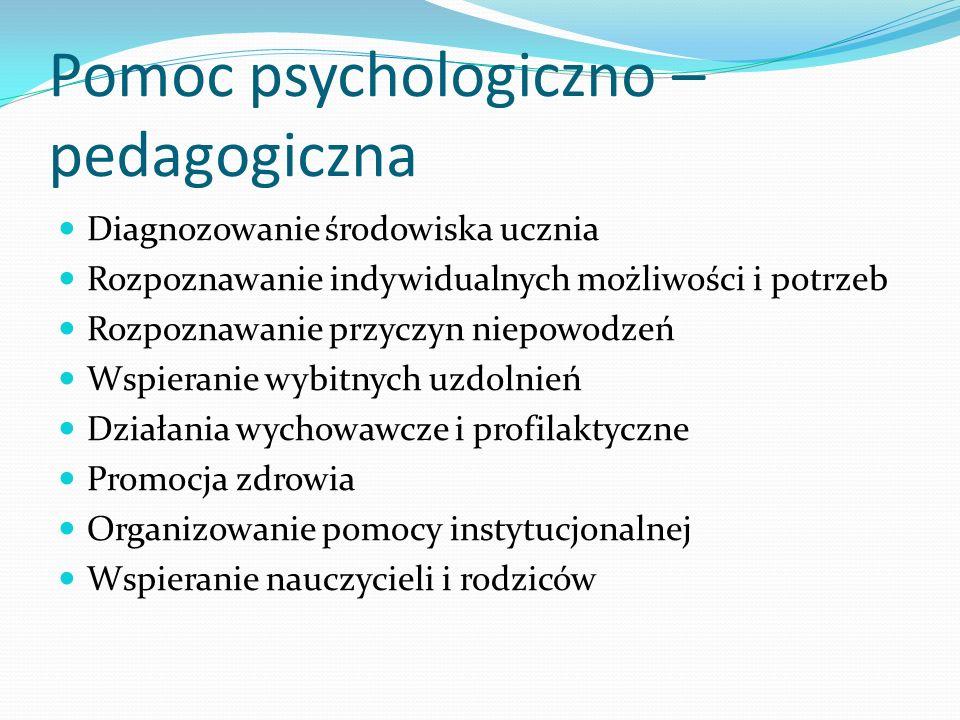 Pomoc psychologiczno – pedagogiczna