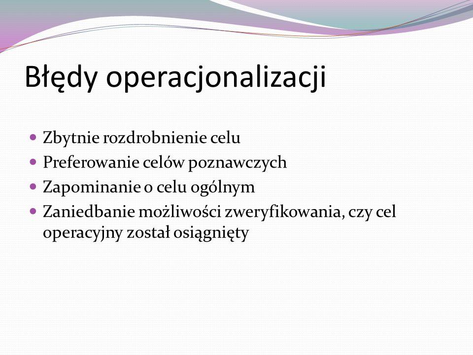 Błędy operacjonalizacji