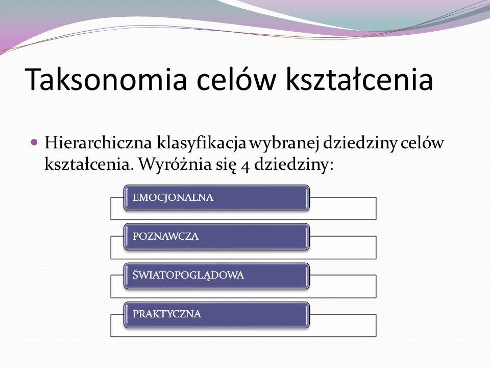 Taksonomia celów kształcenia