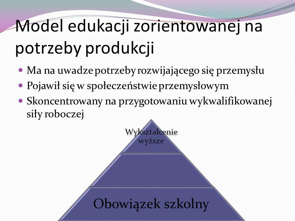 Model edukacji zorientowanej na potrzeby produkcji