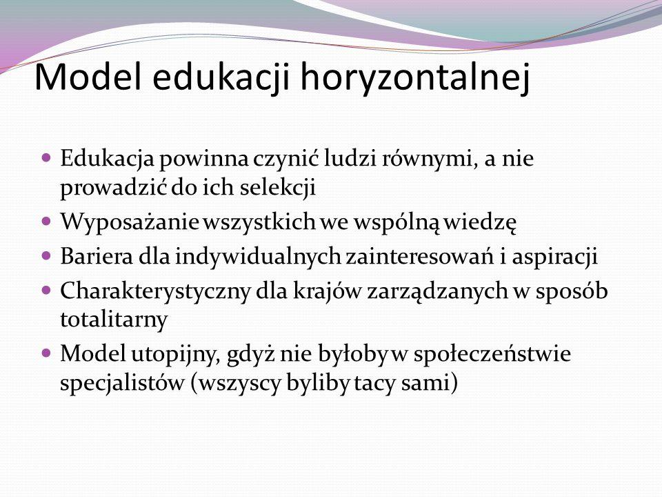 Model edukacji horyzontalnej