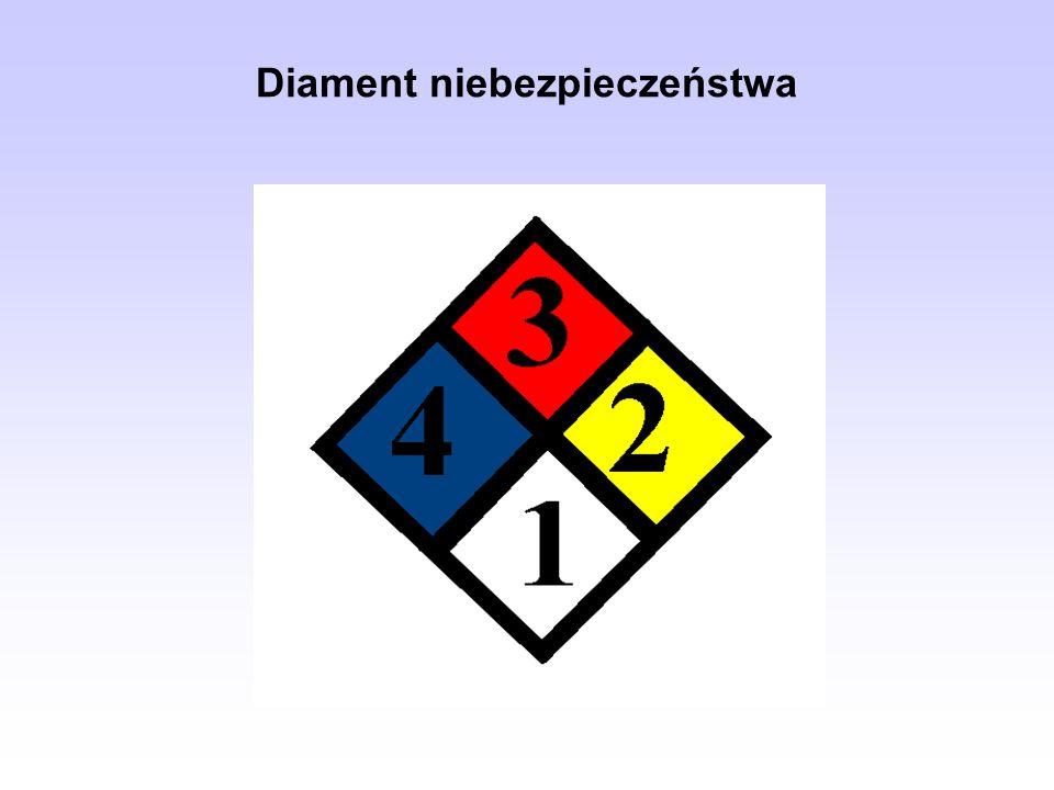 Diament niebezpieczeństwa