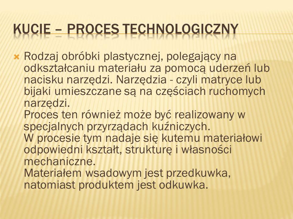 KUCIE – PROCES TECHNOLOGICZNY