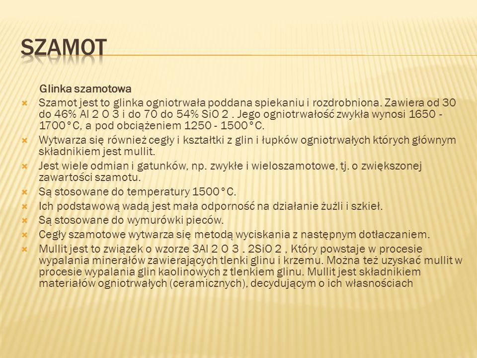 szamot Glinka szamotowa