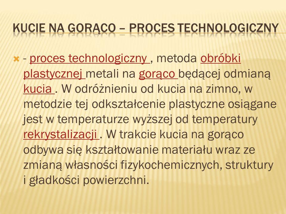 KUCIE NA GORĄCO – PROCES TECHNOLOGICZNY