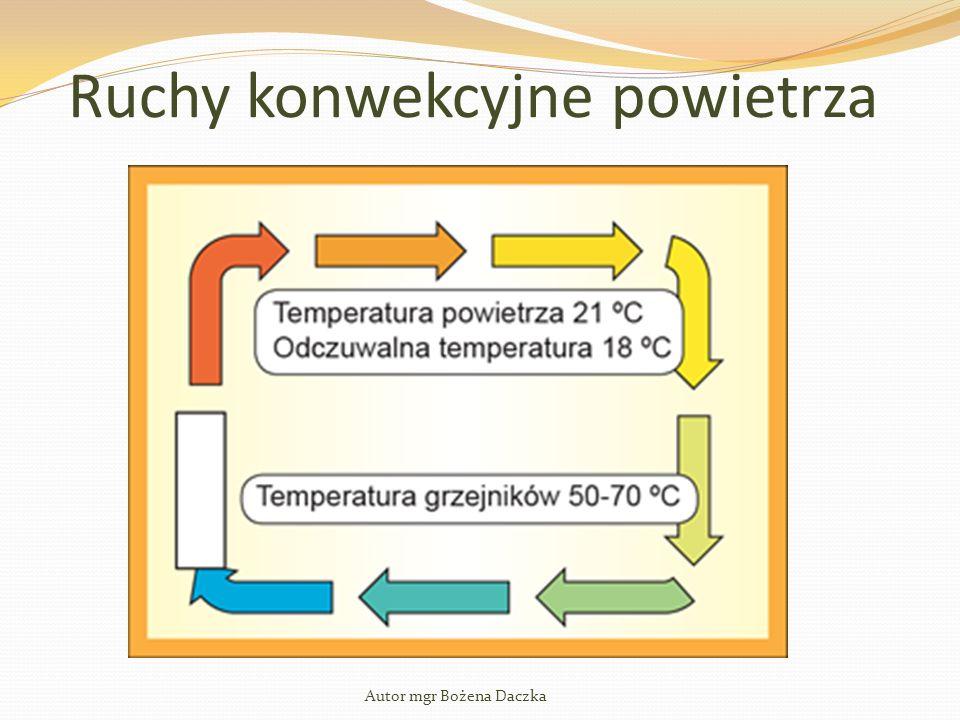 Ruchy konwekcyjne powietrza