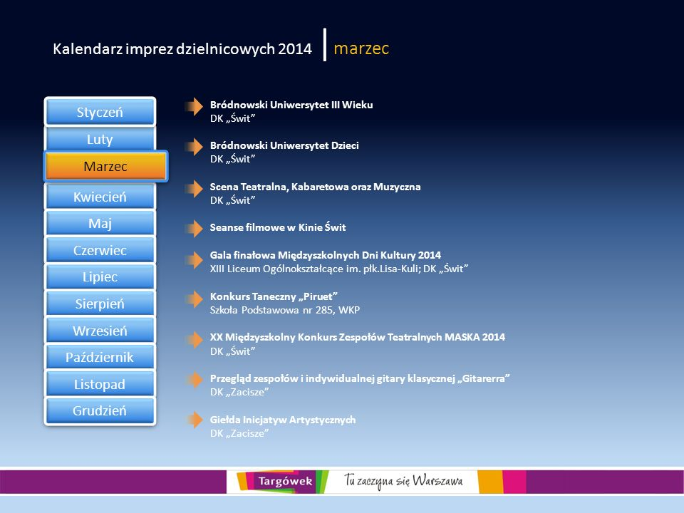 Kalendarz imprez dzielnicowych 2014 |marzec