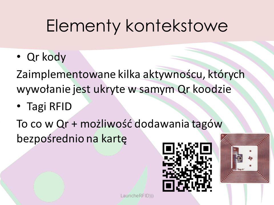 Elementy kontekstowe Qr kody