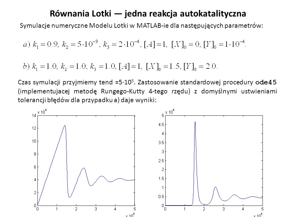 Równania Lotki — jedna reakcja autokatalityczna
