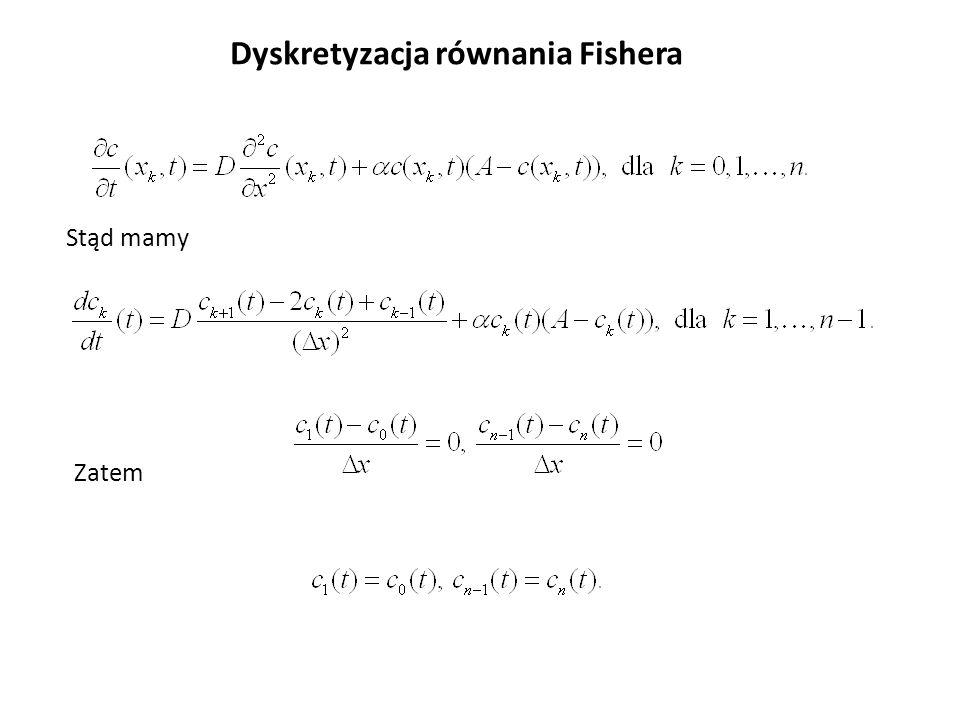 Dyskretyzacja równania Fishera