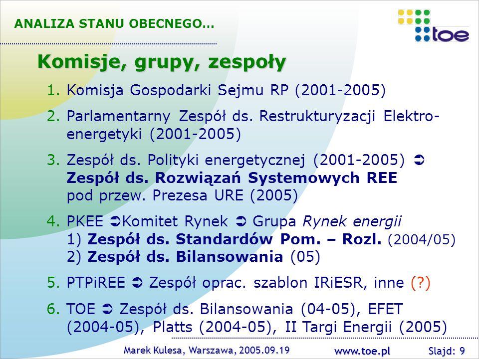 Komisje, grupy, zespoły Komisja Gospodarki Sejmu RP (2001-2005)