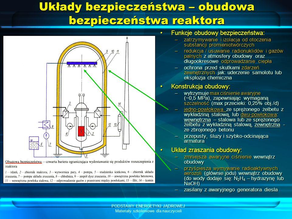 Układy bezpieczeństwa – obudowa bezpieczeństwa reaktora
