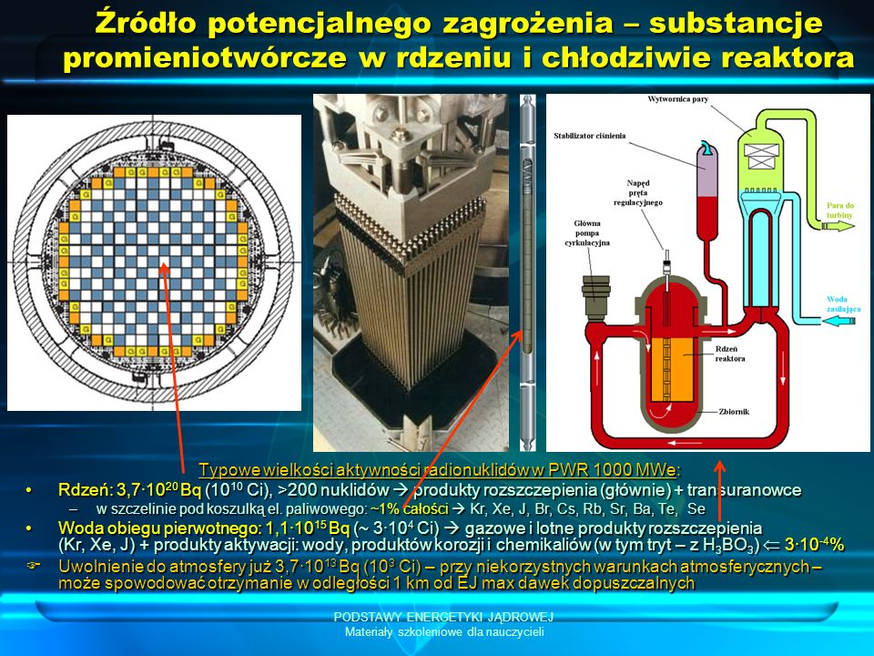 Źródło potencjalnego zagrożenia – substancje promieniotwórcze w rdzeniu i chłodziwie reaktora