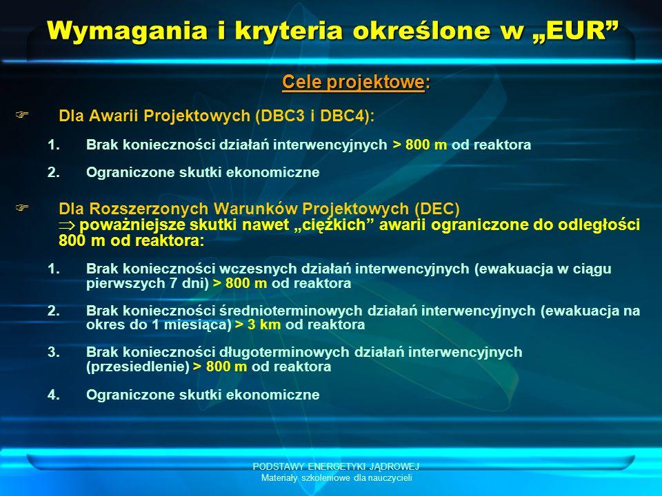 """Wymagania i kryteria określone w """"EUR"""