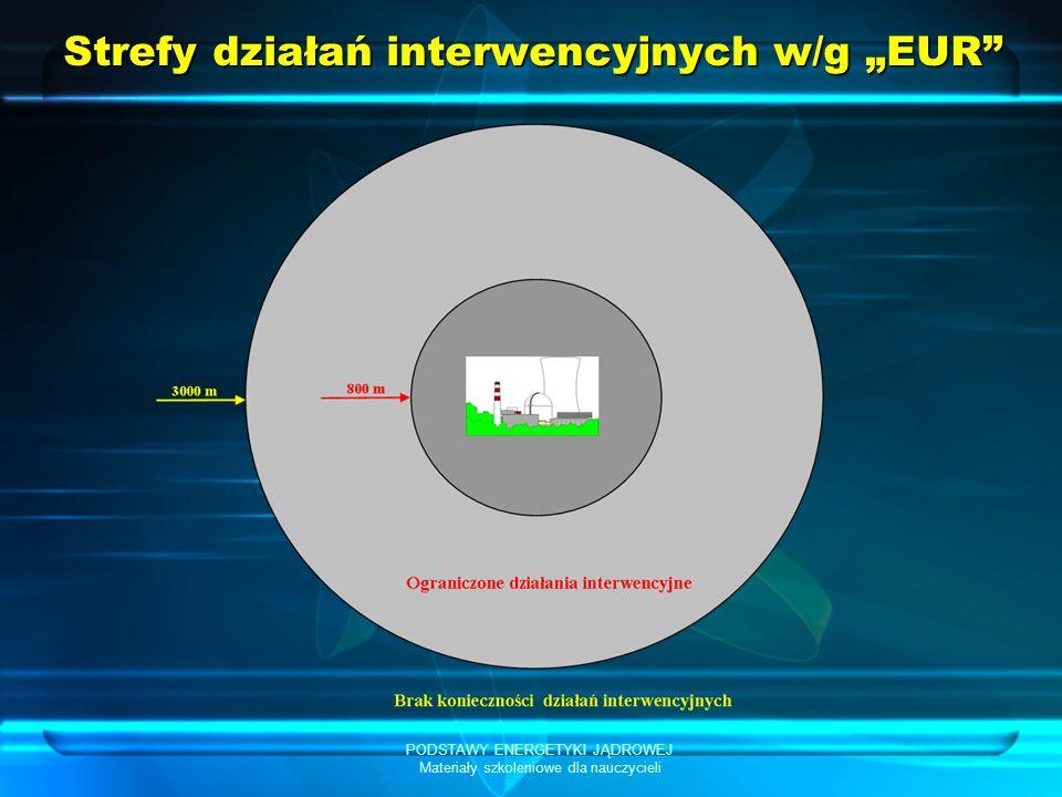 """Strefy działań interwencyjnych w/g """"EUR"""