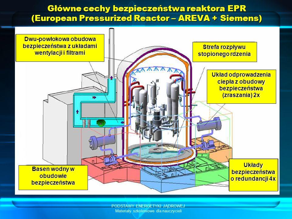 Główne cechy bezpieczeństwa reaktora EPR (European Pressurized Reactor – AREVA + Siemens)