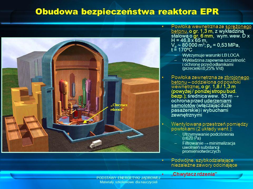 Obudowa bezpieczeństwa reaktora EPR