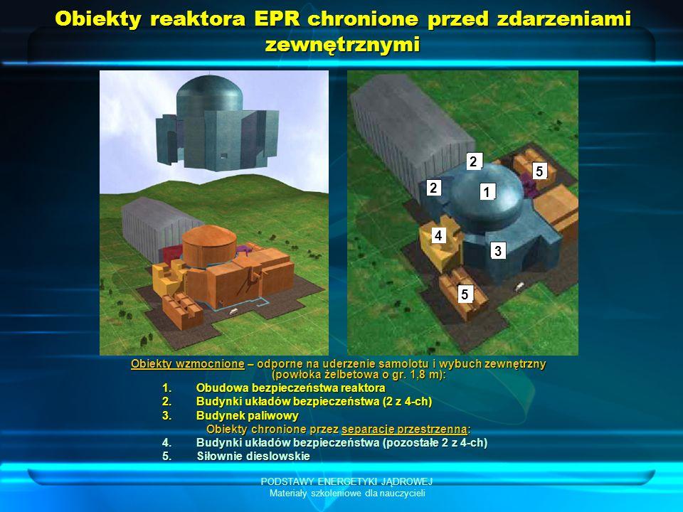 Obiekty reaktora EPR chronione przed zdarzeniami zewnętrznymi