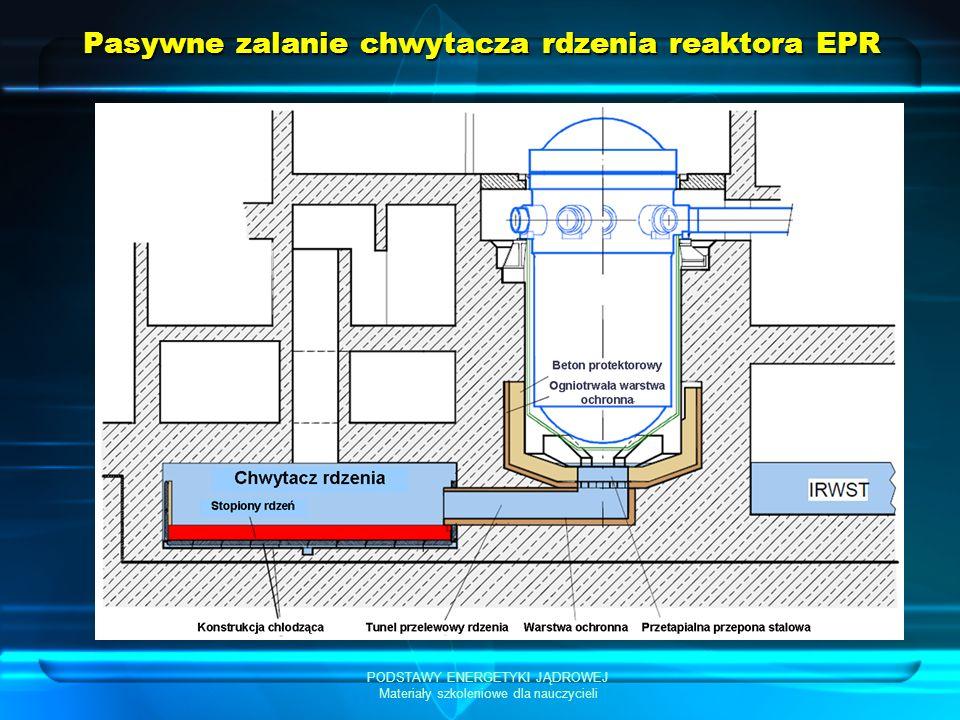 Pasywne zalanie chwytacza rdzenia reaktora EPR