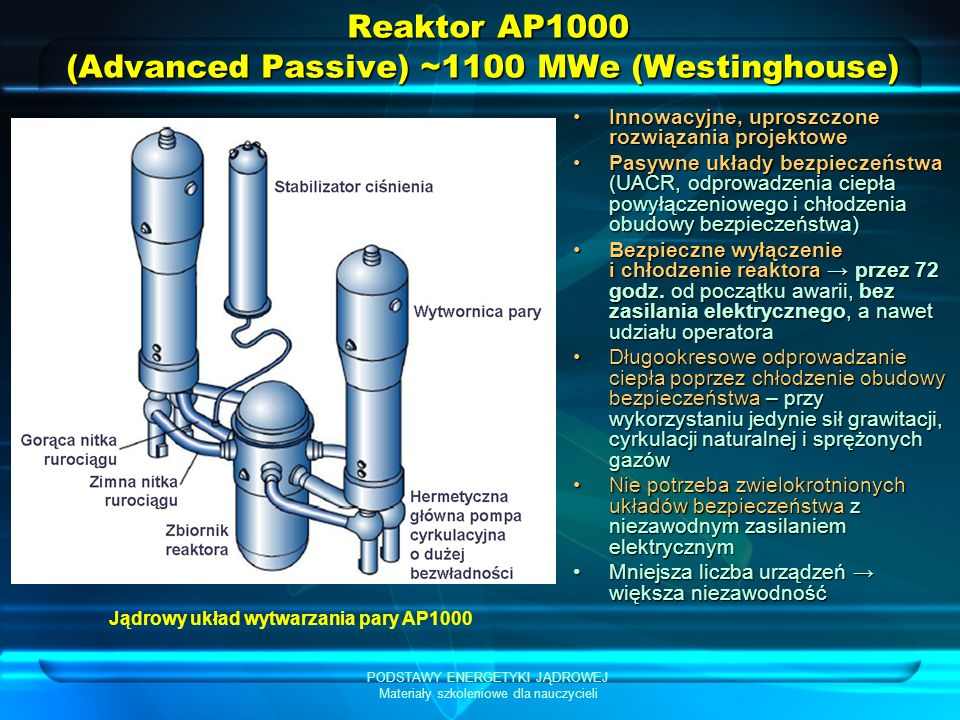 Reaktor AP1000 (Advanced Passive) ~1100 MWe (Westinghouse)