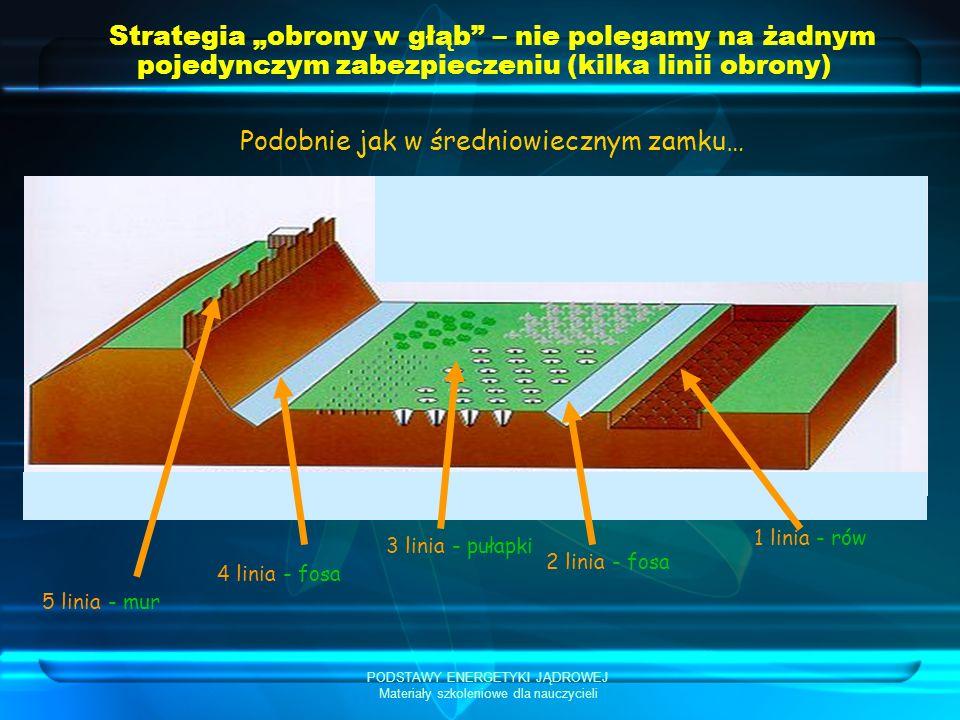 """Strategia """"obrony w głąb – nie polegamy na żadnym pojedynczym zabezpieczeniu (kilka linii obrony)"""