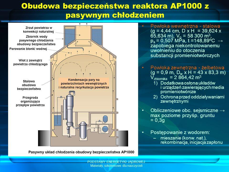 Obudowa bezpieczeństwa reaktora AP1000 z pasywnym chłodzeniem