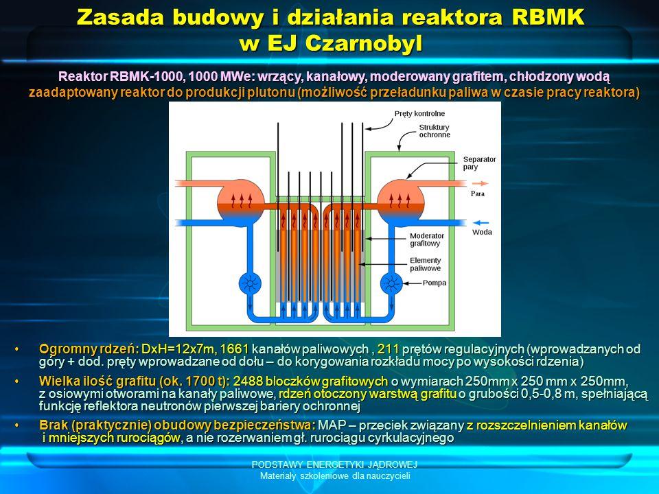 Zasada budowy i działania reaktora RBMK w EJ Czarnobyl