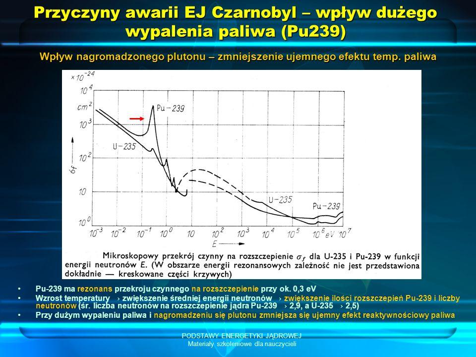 Przyczyny awarii EJ Czarnobyl – wpływ dużego wypalenia paliwa (Pu239)
