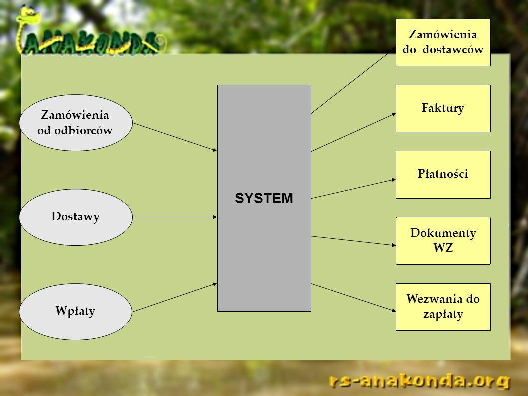 SYSTEM Zamówienia do dostawców Faktury Zamówienia od odbiorców