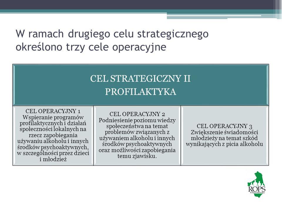 W ramach drugiego celu strategicznego określono trzy cele operacyjne