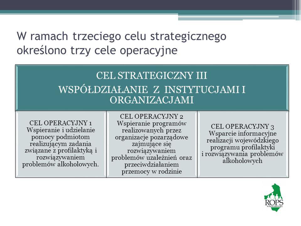 W ramach trzeciego celu strategicznego określono trzy cele operacyjne