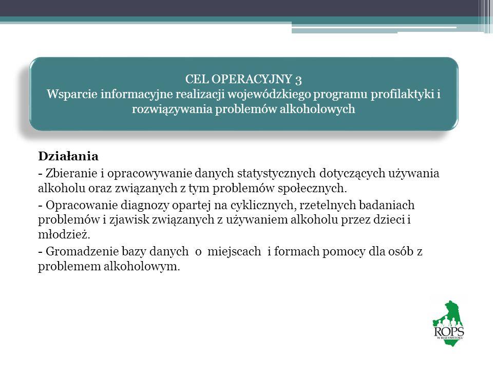 CEL OPERACYJNY 3 Wsparcie informacyjne realizacji wojewódzkiego programu profilaktyki i rozwiązywania problemów alkoholowych.