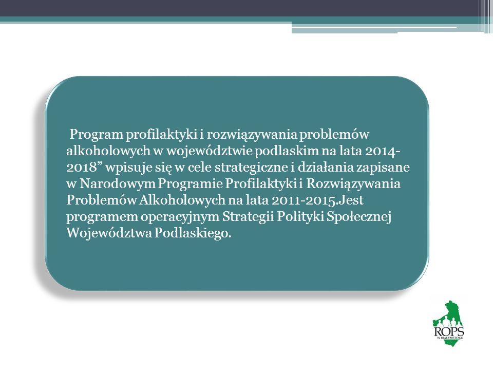 Program profilaktyki i rozwiązywania problemów alkoholowych w województwie podlaskim na lata 2014-2018 wpisuje się w cele strategiczne i działania zapisane w Narodowym Programie Profilaktyki i Rozwiązywania Problemów Alkoholowych na lata 2011-2015.Jest programem operacyjnym Strategii Polityki Społecznej Województwa Podlaskiego.