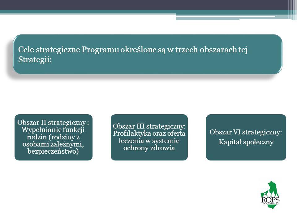 Obszar VI strategiczny: