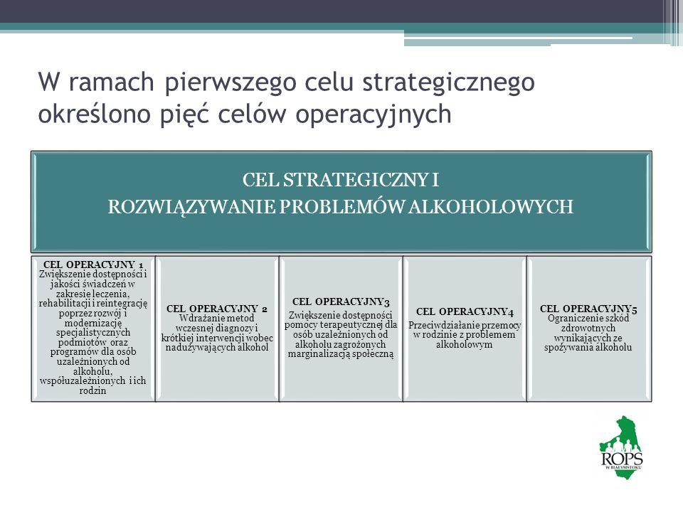 W ramach pierwszego celu strategicznego określono pięć celów operacyjnych