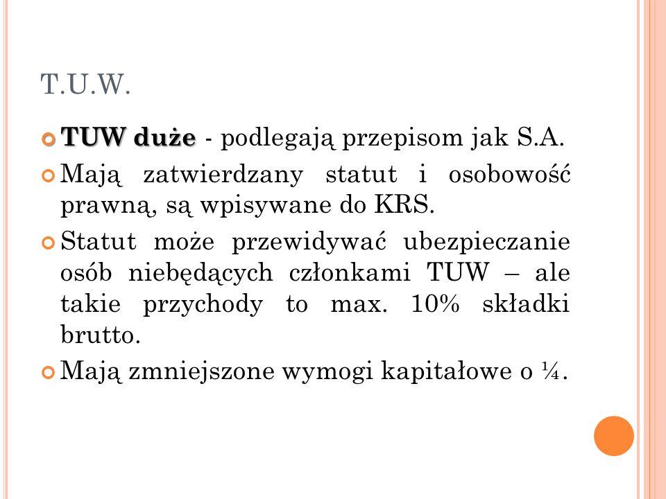 T.U.W. TUW duże - podlegają przepisom jak S.A.