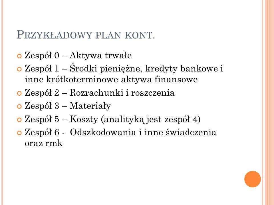 Przykładowy plan kont. Zespół 0 – Aktywa trwałe