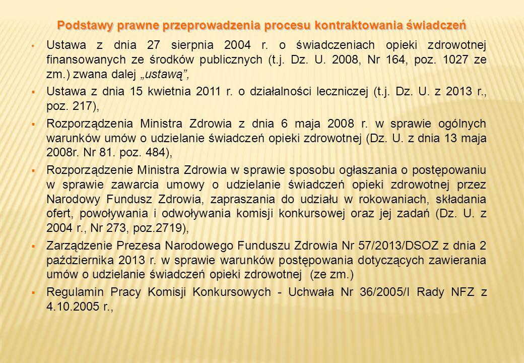 Podstawy prawne przeprowadzenia procesu kontraktowania świadczeń