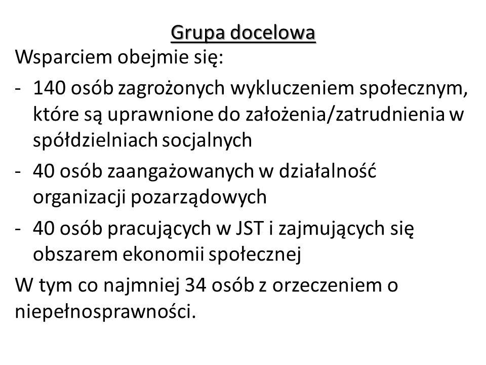 Grupa docelowa Wsparciem obejmie się: