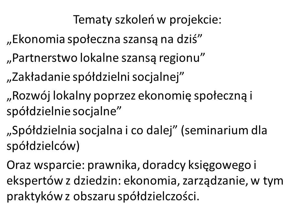 Tematy szkoleń w projekcie: