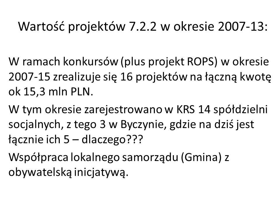 Wartość projektów 7.2.2 w okresie 2007-13: